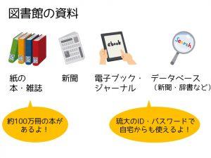 図書館で利用できる資料